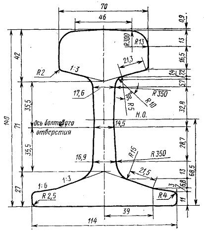 Схема рельс железнодорожного типа Р43